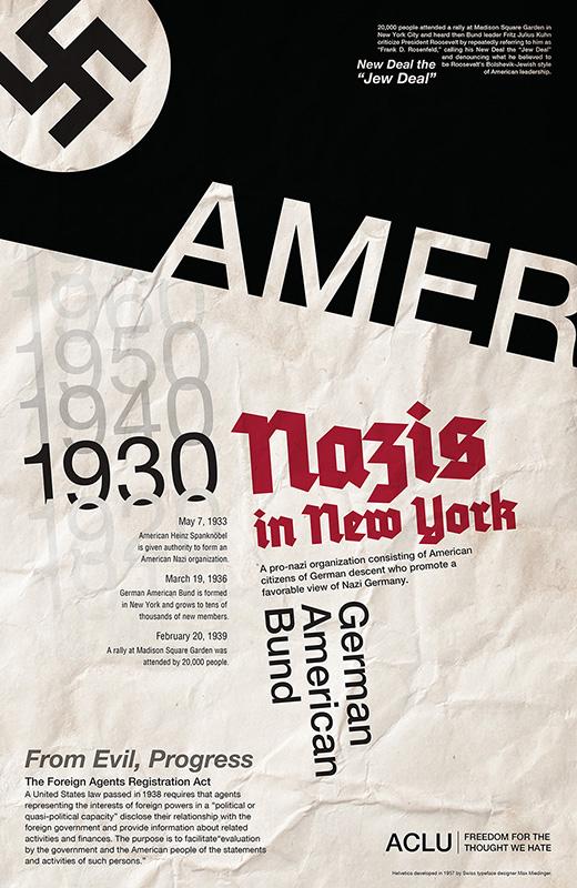 Nazis In New York