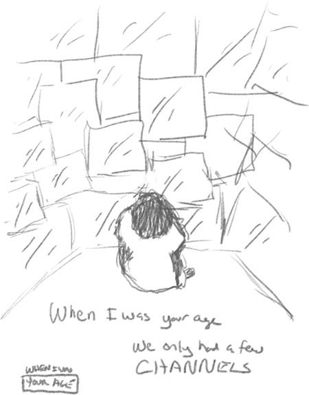 WIWYA Sketch